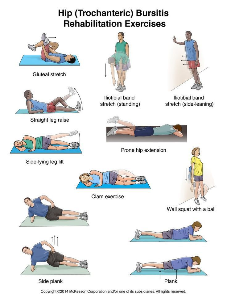 10 Best Exercises To Relief From Joint Pain Images On