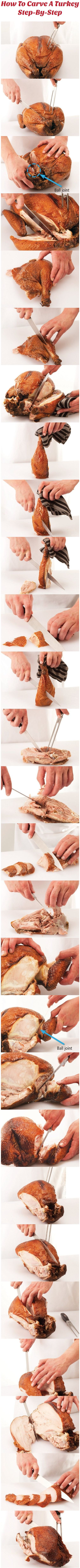 Step-By-Step Turkey Carving