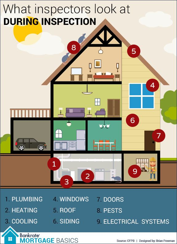best 10 home inspection ideas on pinterest