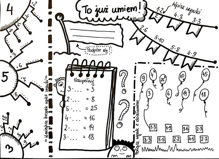 matematyka, ocenianie kształtujące, OK, edukacja, mnożenie