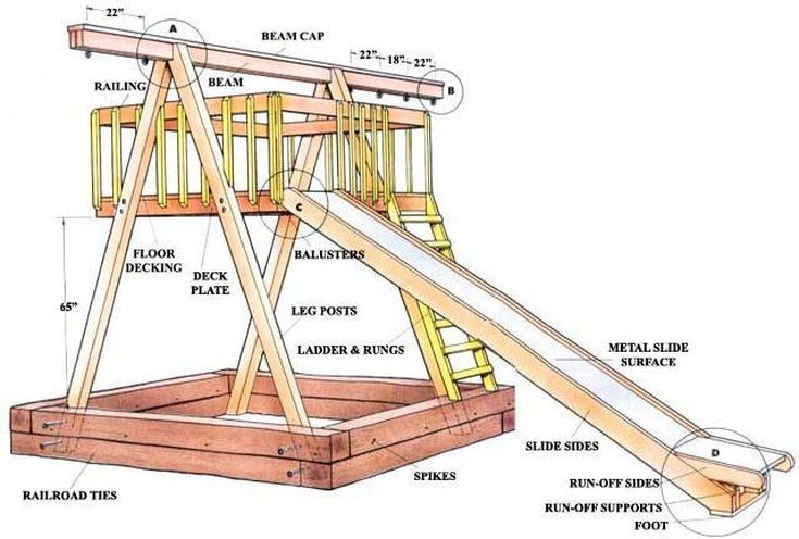 9 DIY Wooden Swing Set Plans for Your Backyard: Homemade Swing Set Plan from Mother Earth News