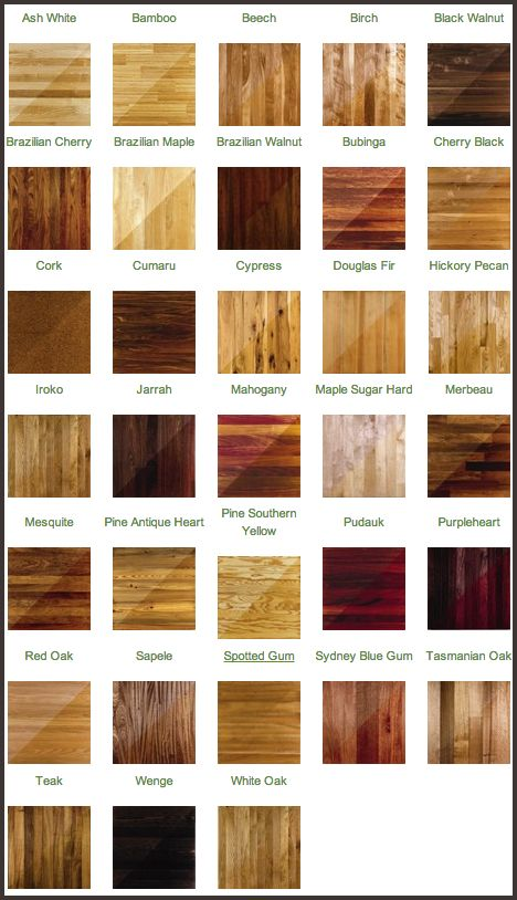 These Diagrams Are Everything You Need To Decorate Your Home. Wood floors..nice  ... - Best 20+ Types Of Wood Flooring Ideas On Pinterest Hardwood