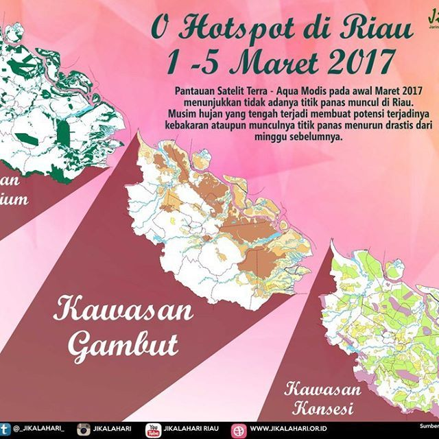 @jikalahari mencatat sebaran hotspot yang ada di Riau pada minggu awal Maret 2017, 1 - 5 Maret adalah 0 titik panas. Data ini diperoleh dari satelit Terra-Aqua Modis dengan melihat sebaran hotspot pada daerah konsesi IUPHHK, HGU dan Konservasi. Selain itu Jikalahari juga memetakan bahwa hotspot-hotspot tersebut ada yang muncul di kawasan gambut dan mineral. Jikalahari juga melihat adanya titik panas diareal moratorium.  ____________ @jikalahari noted the distribution of hotspots in Riau…