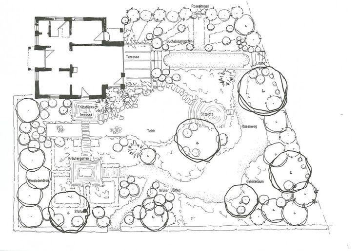 pin von mo ne auf garden.planung. | pinterest | pflanzplan, Hause und Garten