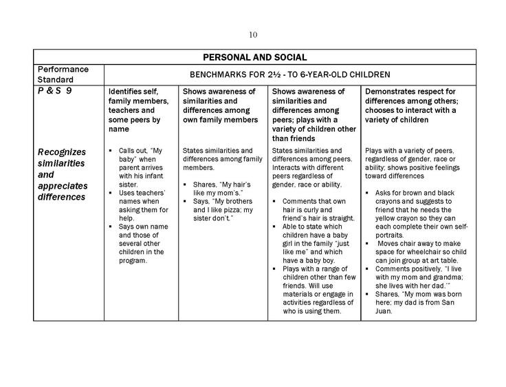 Kindergarten Calendar Flip Chart : From the connecticut preschool assessment flip chart