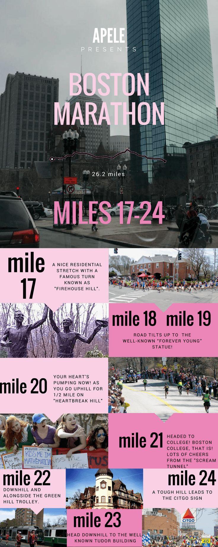 Boston Marathon - Mile By Mile  https://www.apele.com/blogs/boston-marathon-mile-by-mile