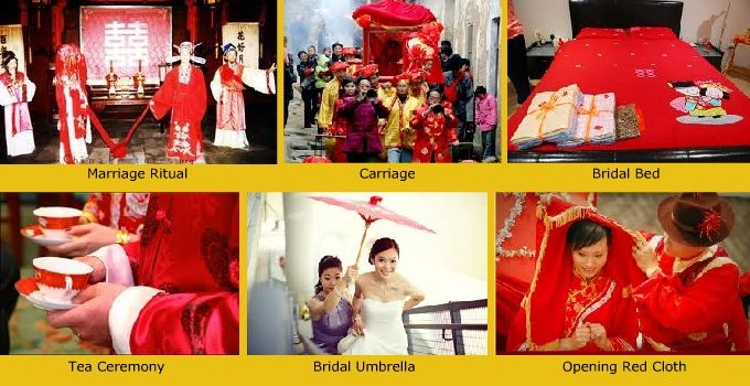 Chinese Marriage Customs - Info & Pictures - ShreeDarshan.com