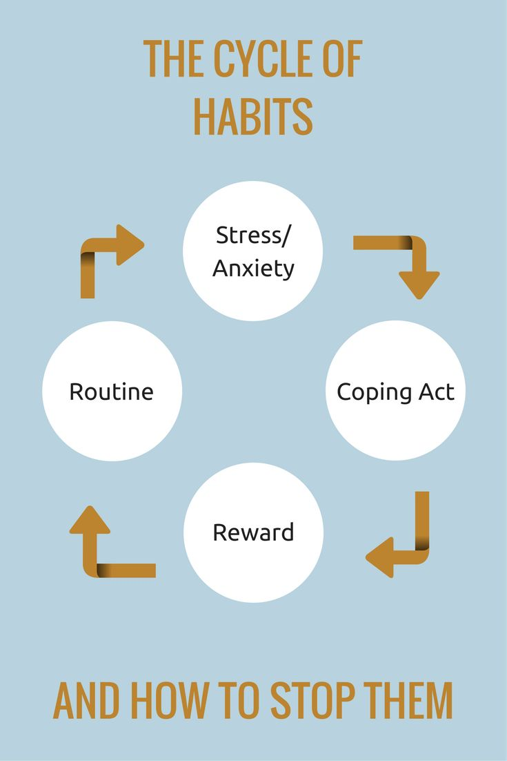 """how bad habits develop How bad habits develop personal development and business coach asanda gcoyi says bad habits usually form as a result of gratification at first occurrence this is followed by a subconscious """"allowance""""."""