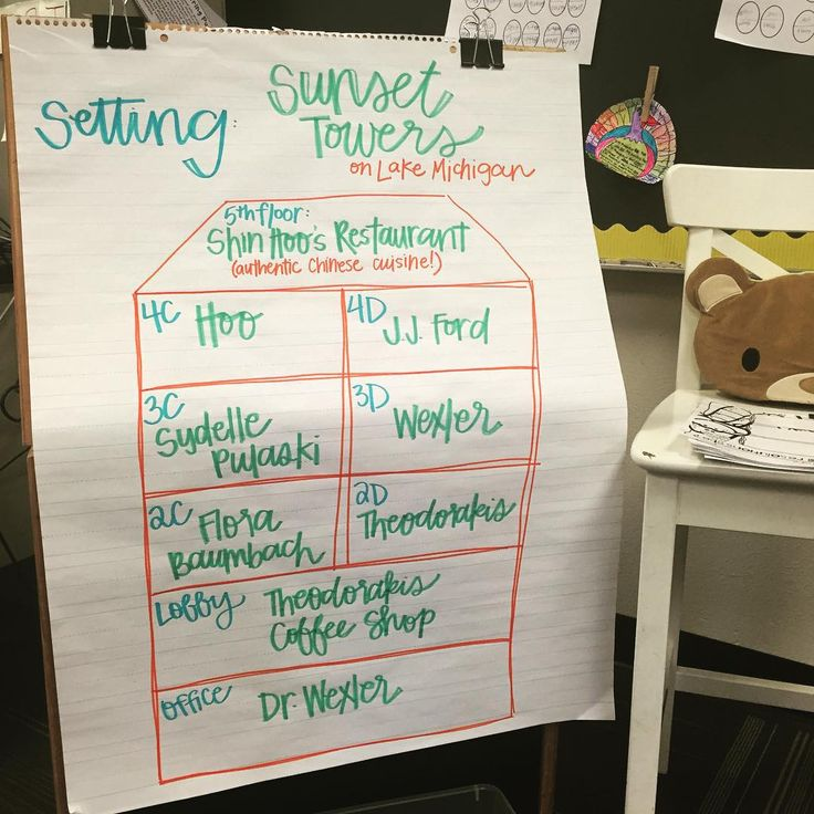 The Westing Game - Setting: Sunset Towers {Anchor Chart} | Miss L's Busy Bees