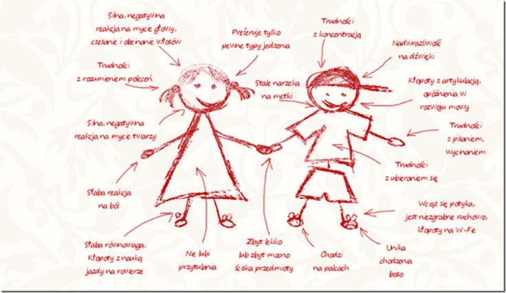 Integracja sensoryczna. image thumb31