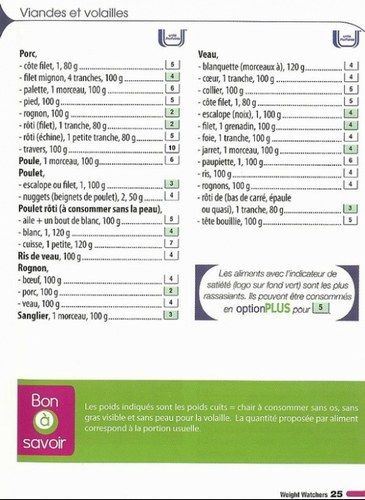 Weight Watchers points des aliments - Photo 6 : Album photo - aufeminin.com : Album photo - aufeminin.com - aufeminin