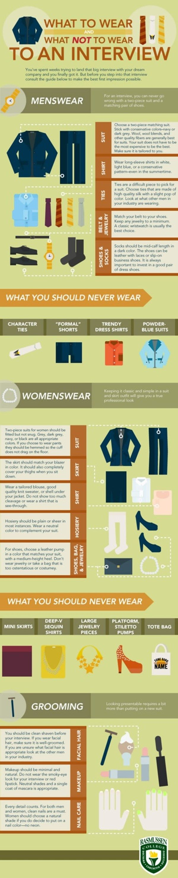 Dress to Impress: Do's and Don'ts for Job Interviews #Infographic #tiporaphic