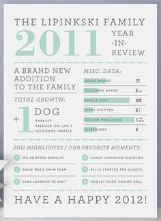 Year In Review Card Interesting Family Facts Like It But Would
