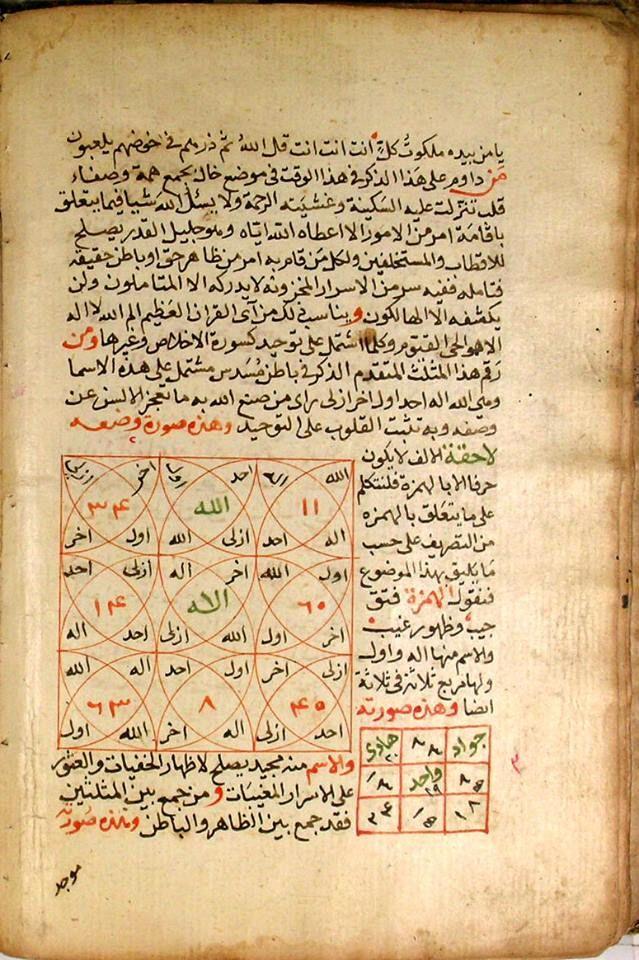Manuscript-Taysir al-Matalib