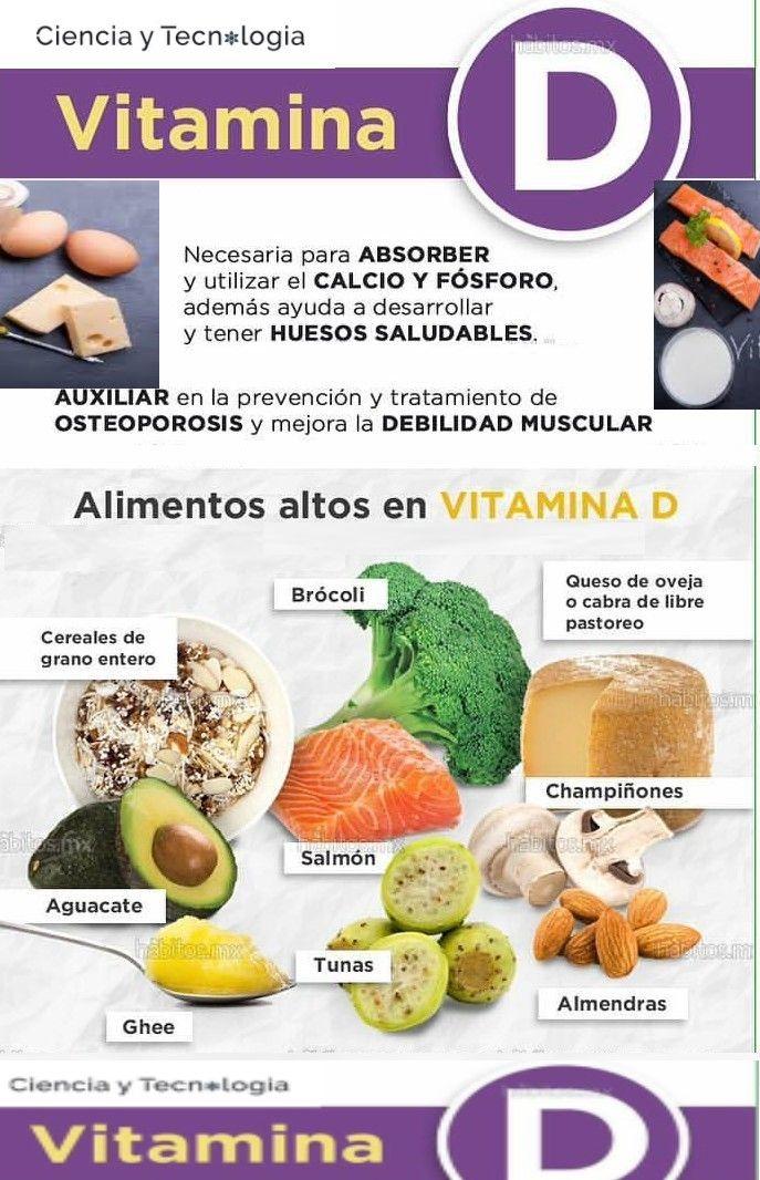 Qué Alimentos Son Fuente De Vitamina D Alimentos Que Contienen Vitaminas Alimentos Con Vitamina D Alimentos Con Vitamina A