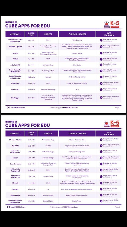 Merge Cube Lesson Ideas Classroom tech, Grade 6 math