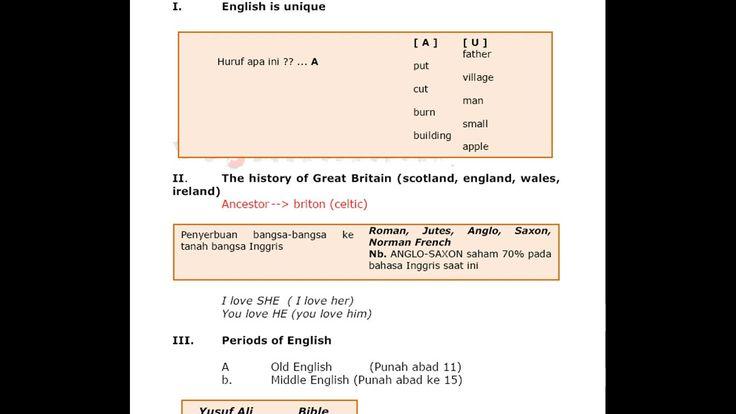 Perbedaan Bahasa Inggis Negara Amerika dan Inggris yang perlu anda tahu. banyak sekali orang yang belum tahu tentang perbedaan bahasa inggris yang berasa