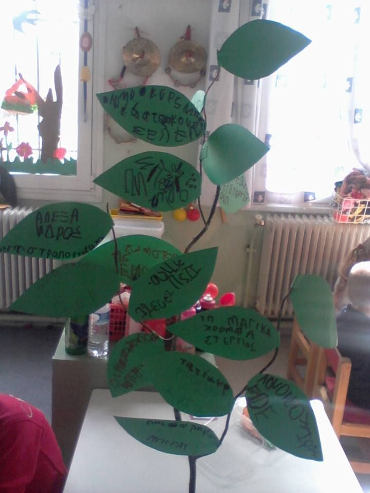 Παγκόσμια μέρα παιδικού βιβλίου - Άνοιξη, τι πιο ταιριαστό λοιπόν να κάνουμε το ΒΙΒΛΙΟΔΕΝΤΡΟ. Ένα δέντρο που τα φύλλα του είναι τα βιβλία που πήραν σπίτι και διάβασαν και λουλούδια του τα βιβλία που τους άρεσαν και θα ήθελαν να τα διαβάσουν. Το δέντρο μας λοιπόν πρασίνισε και λουλούδιασε