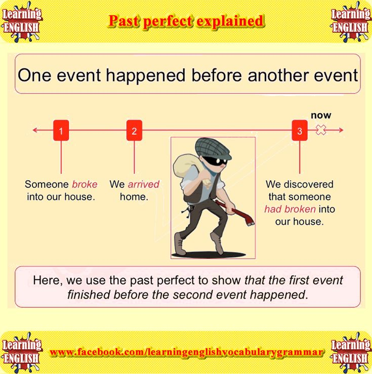 past perfect tense explained with examples,.learning English grammar