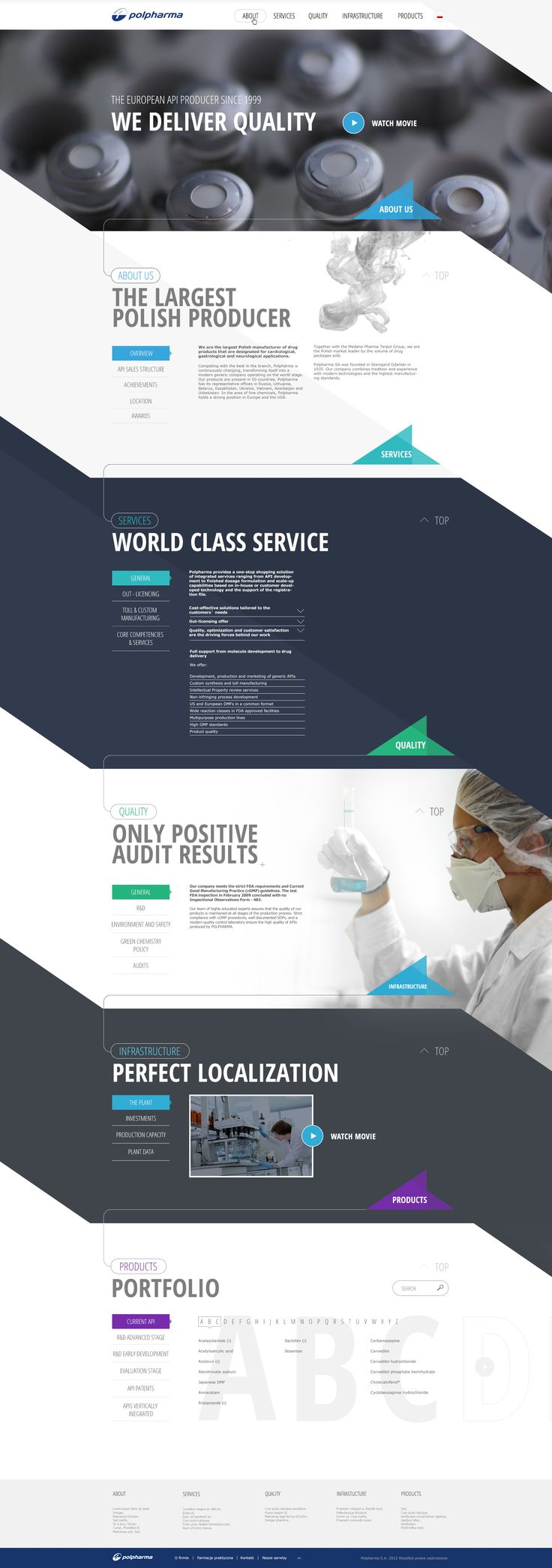 API Polpharma website design. more on http://html5themes.org