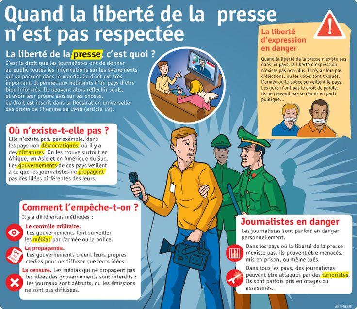 Fiche exposés : Quand la liberté de la presse n'est pas respectée