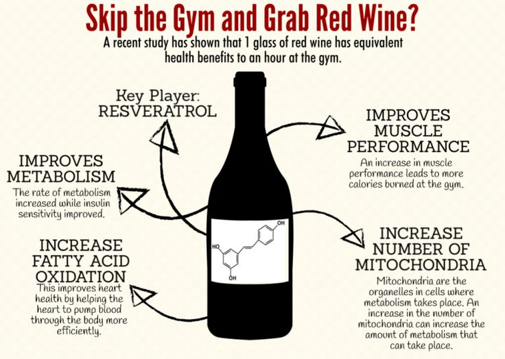 A recent study suggests that drinking a glass of red wine has equivalent health benefits as an hour at the gym.