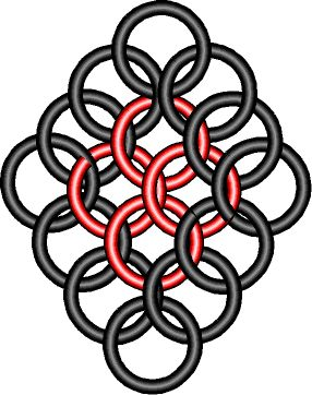 How to increase and decrease 4-1 Weave Chain Maille