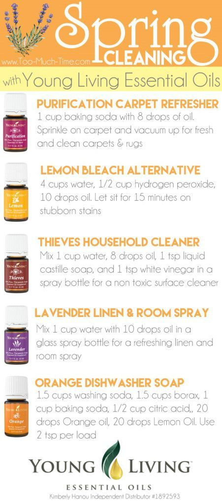 Natural Spring Cleaning with Essential Oils