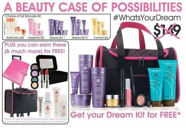 Fantastic opportunity with Nutrimetics $1 up front
