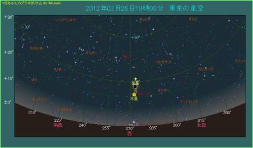 金星、月、木星が縦に並ぶ方角は、西2012年3月26日 | A!@attrip