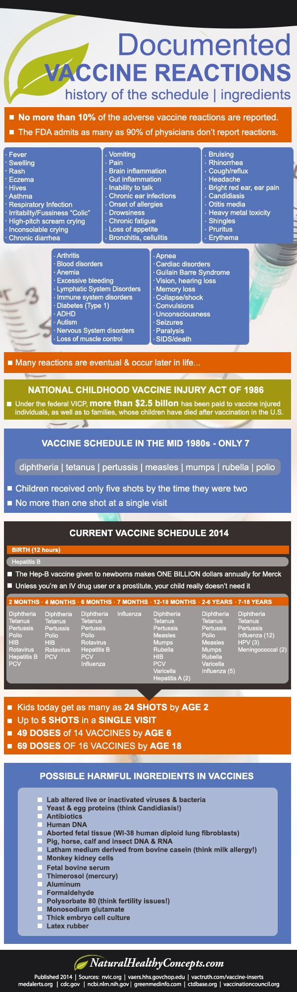 See the infographic! Go to the #CDCwhistleblower Twitter party!