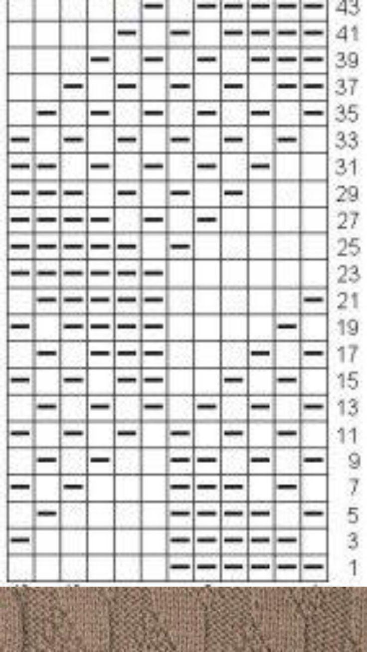 Modern Kostenlos Easy Babyhäkelarbeit Muster Für Anfänger Sketch ...