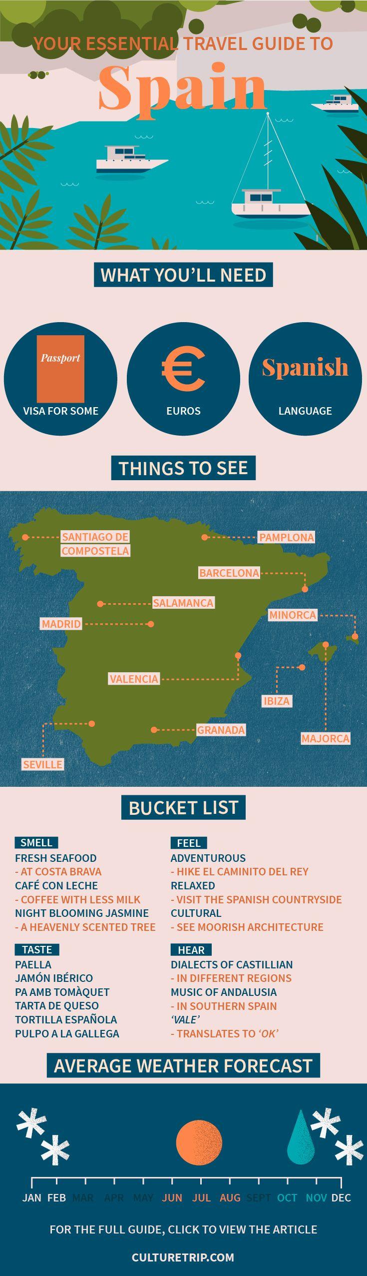 Your Essential Travel Guide to Spain (Infographic) | Spain, Madrid, city break, weekend break, Europe, bucket list, wanderlust, adventure, challenge, coffee, bar, food, must try