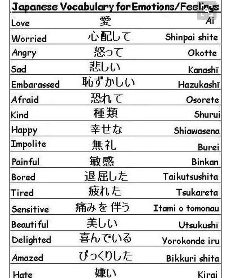 Hiragana Chart Large: 37 Best Hiragana Practice Images On Pinterest