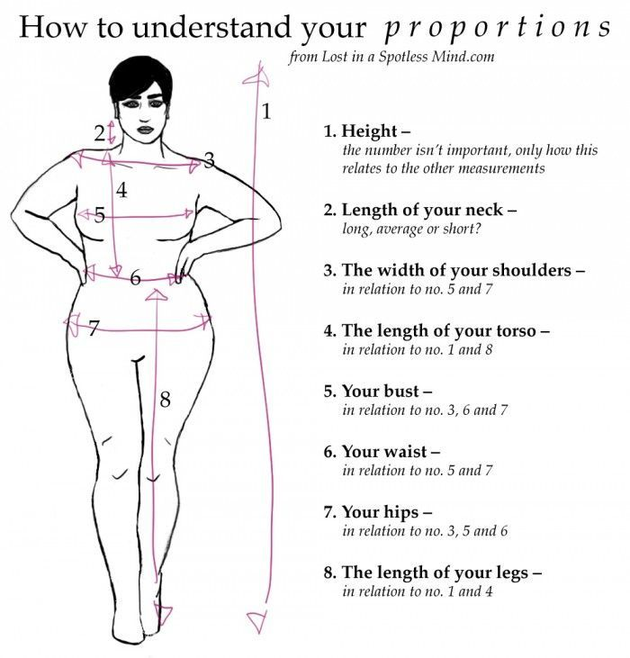 This one you all should read !!!!!!!!!!!!!!!! Understanding Body Proportions - from Lost in a Spotless Mind