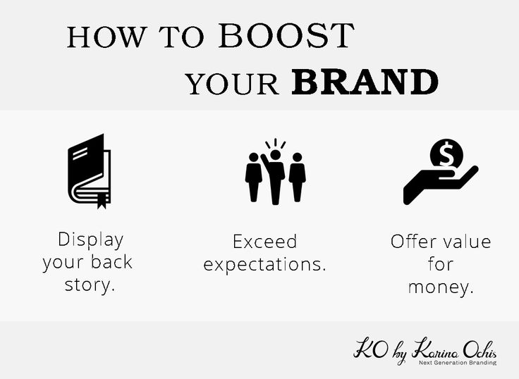 How to BOOST your Brand EP.9