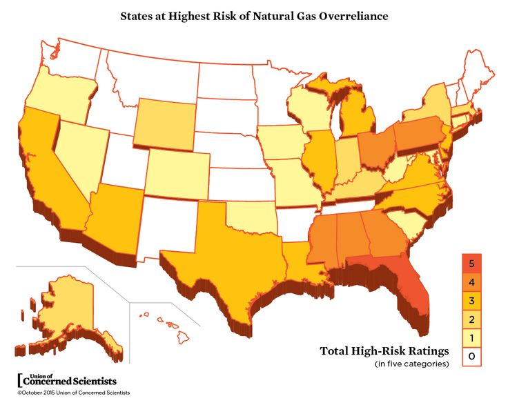 While Each Metric Looks At A Dimension Of State Natural Gas Overreliance Adding It All Up Makes For A Pretty Interesting Picture Of Risk