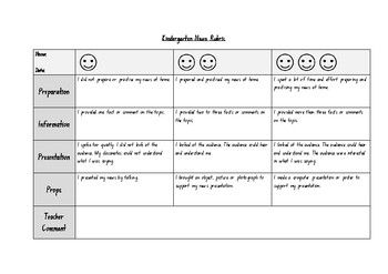 This rubric can be used as a written record when assessing a student's news presentations. It can also be sent home to guide parents when helping their child prepare and practise their news. It addresses criteria about preparation, information, presentation and props.It provides three levels of achievement, represented by kindergarten-friendly smiley faces.