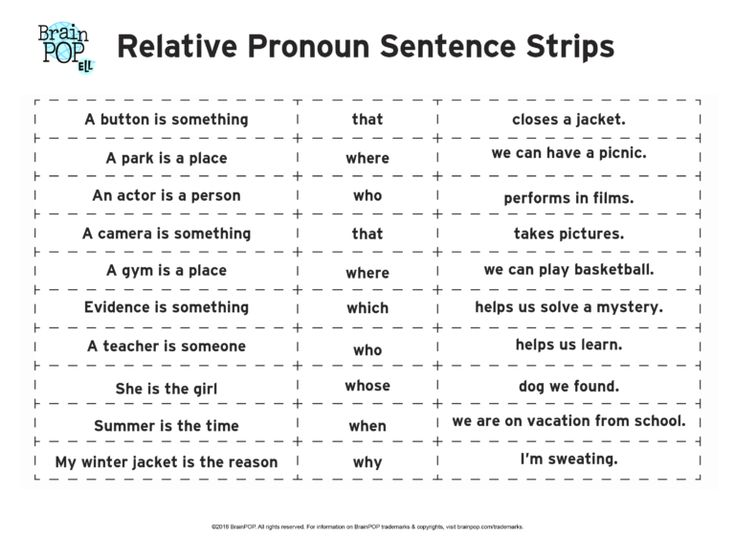 Relative Pronouns Sentence Strips | BrainPOP Educators