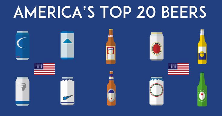 These are the 20 most popular beers in America by their sales. Check out our infographic to learn all about the most popular beers in the United States.