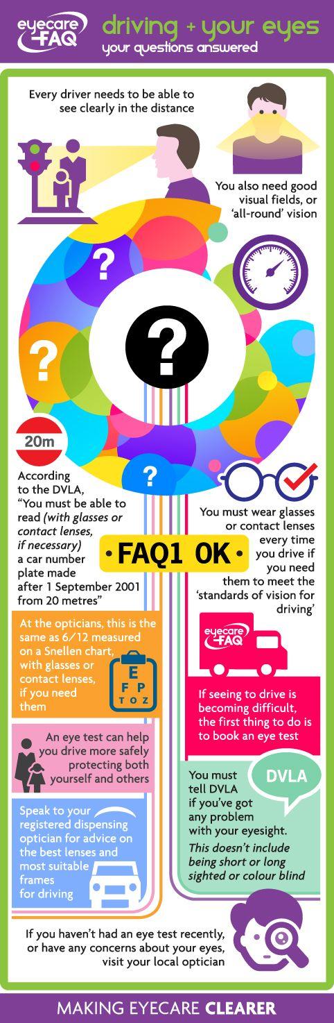 Driving infographic | ABDO
