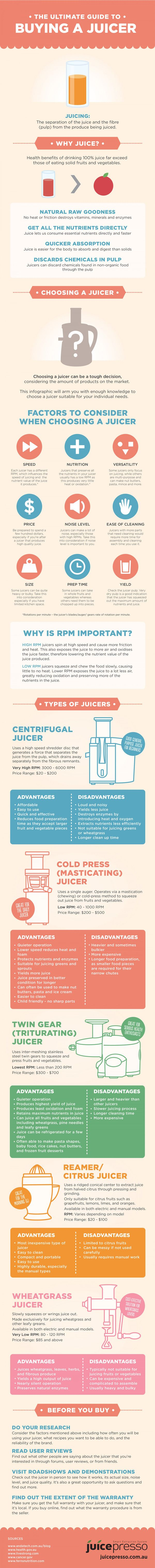 Best Juicers For 2017 - Complete Buying Guide - via @nutr