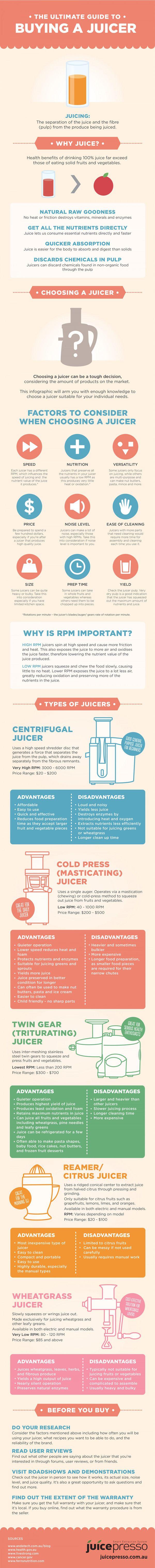 Best Juicers For 2017 - Complete Buying Guide - via @nutr