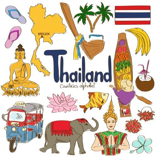'T' is for Thailand with this alphabetical countries worksheet from…