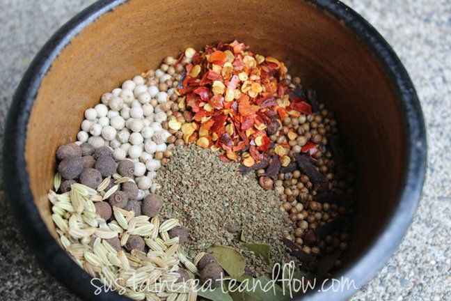 A Recipe For Making Your Own Pickling Spice  7-10 crumbled Bay Leaves 2 Tbs Brown Mustard Seed 2 Tbs  whole Peppercorn, any color, (I used white) 1 Tbs  whole Allspice Berries 1 Tbs whole Coriander Seed 15 whole Cloves 1 tsp whole Celery Seed 1 tsp whole Fennel Seed 1 tsp Chili Flakes