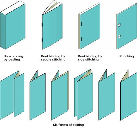 types of binding for dissertations