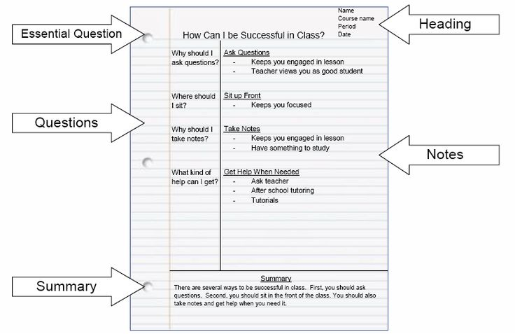 Cornell Notes Template and Explaination - This site has it all - you can make changes for your level.