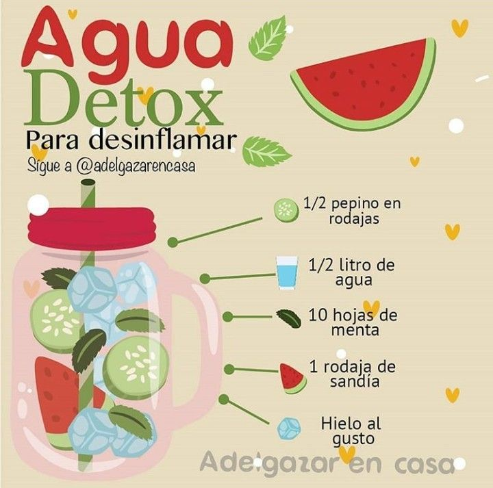 Pin By Danesa Ramos Poma On Bebidas Keto Detox Recipes Diet Pills