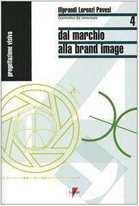 Dal marchio alla brand image
