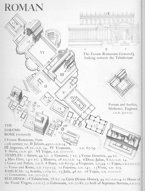 Roman Architecture Drawing 75 best roman architecture images on pinterest | roman